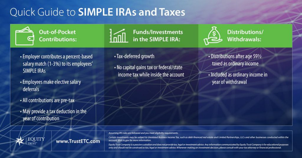 Guide to SIMPLE IRAs and Taxes